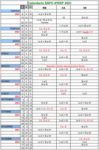 Calendario 2021 SSPC-IFREP